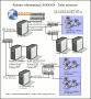 expertise:abuledu-reseau-type2_350.png